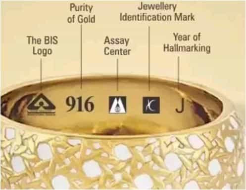 गोल्ड हॉलमार्किंग Gold Hallmark Sign In India In Hindi